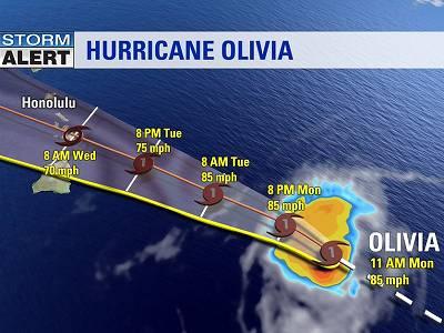 Hurricane_olivia